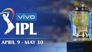 IPL 2021 Quiz - Set 1